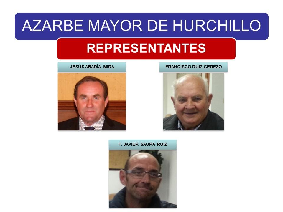 Candidatos a Representantes