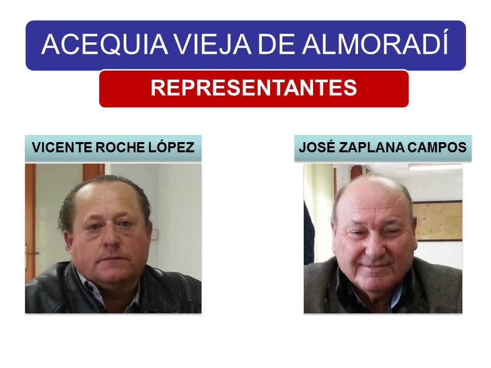 Candidatos a Representante