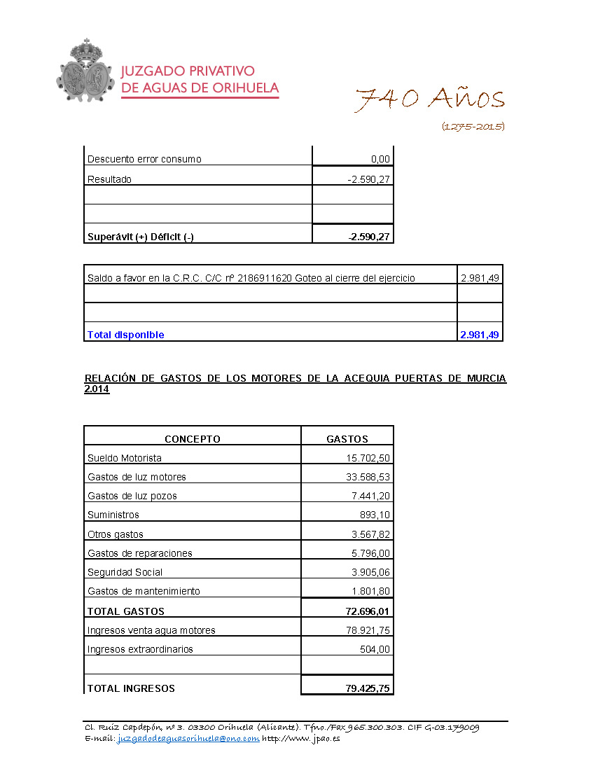 85 2015 ACEQUIA PUERTAS DE MUCIA  ACTA JUNTA GENERAL DE FECHA 19062015_Página_4