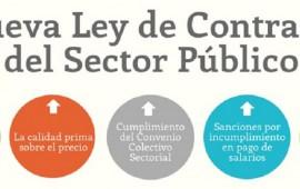 Ley-Contrato